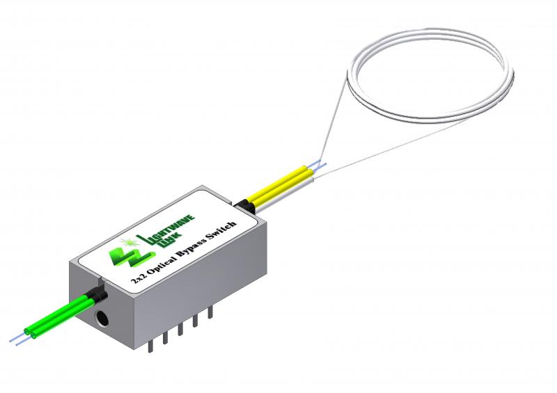 2x2 Bypass optical switch