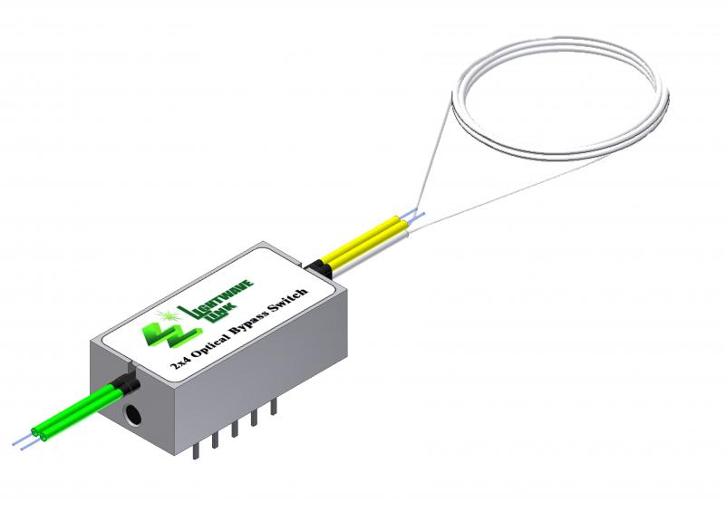 2x4 Bypass optical switch